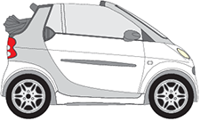 FORTWO Cabrio (450)